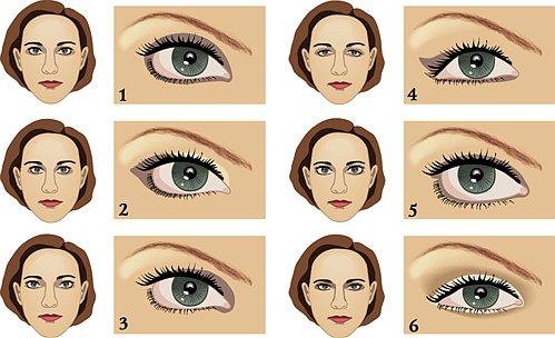Как накрасить глаза тенями в