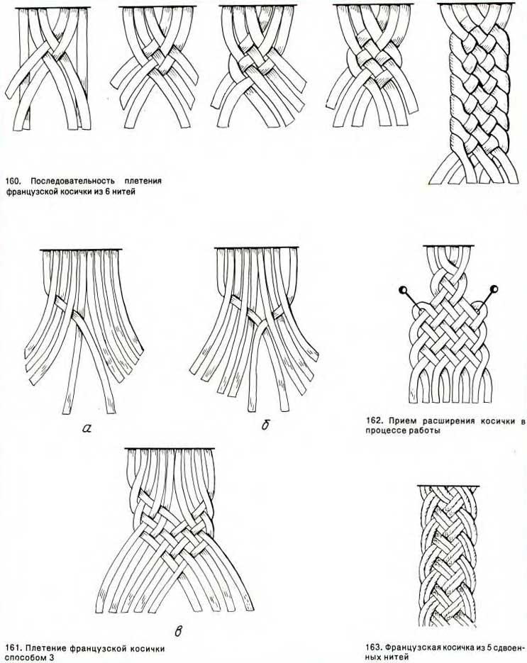 Схемы плетения французских